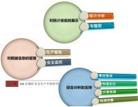 智慧煤矿综合应急系统建设方案.doc