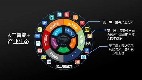 中国人工智能产业发展指数|免费下载.pptx