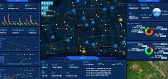 公路局智慧综合监管系统建设方案.ppt