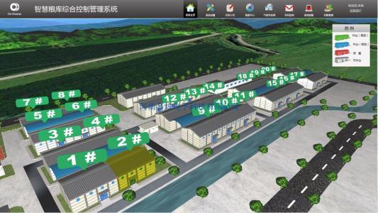 智慧粮库信息化项目建设规划方案书