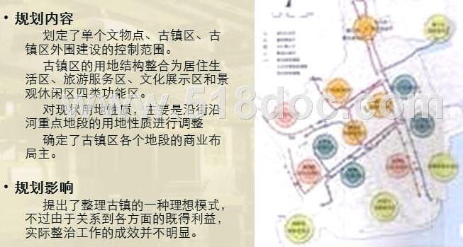 XX镇总体规划方案(20XX—2020).ppt