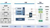 中国网络安全产业白皮书2020年|免费下载.pdf