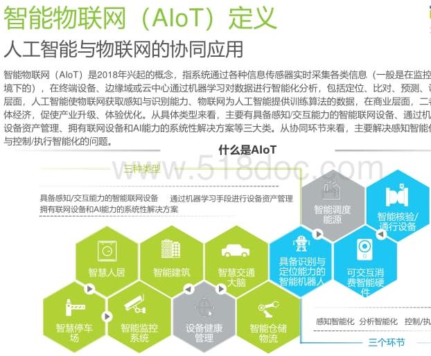 中国智能物联网白皮书(2020年)免费下载.pdf