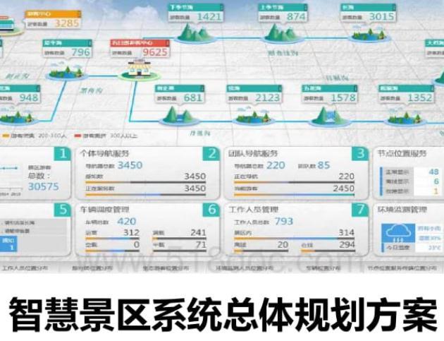 智慧景区系统总体规划设计方案.docx