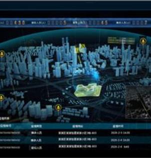 疫情防控应用场景平台方案集.pdf