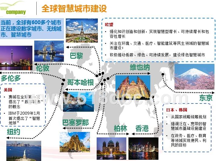 智慧城市建设方案运营模式方案.ppt