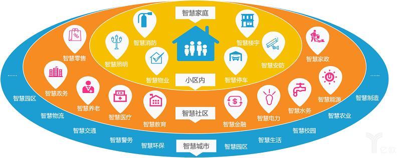 慧城市大数据平台架构方案.pdf
