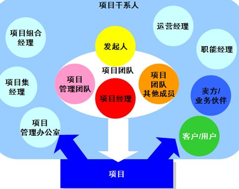 项目需求功能范围确认单(模板).docx