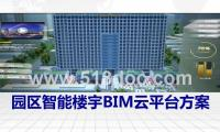 园区智能楼宇BIM云平台建设方案.pptx